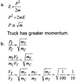 Plus One Physics Improvement Question Papers 2018 - A Plus