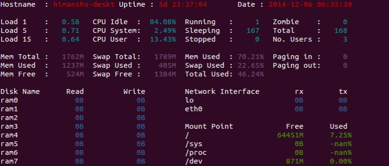 Saidar Is A Curses Based Easy To Use System Monitoring Tool For
