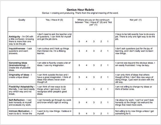 Genius Hour Sample Rubric - student reflection page; helps teacher - student teacher resume
