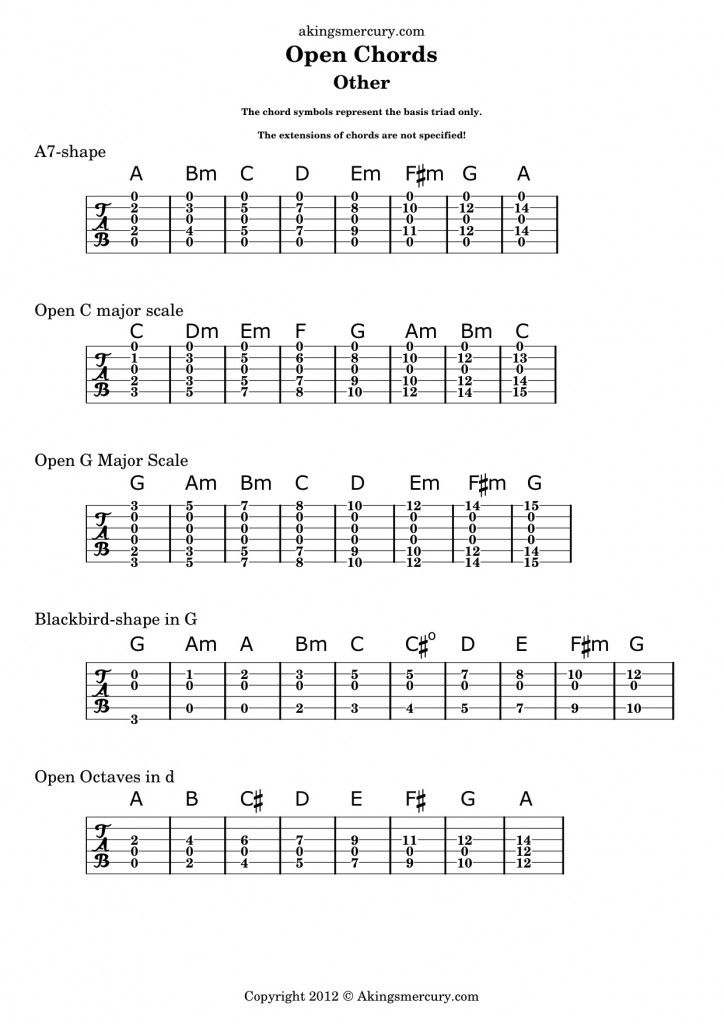Open Chords Guitar - Other | Guitar Love | Pinterest | Guitars ...