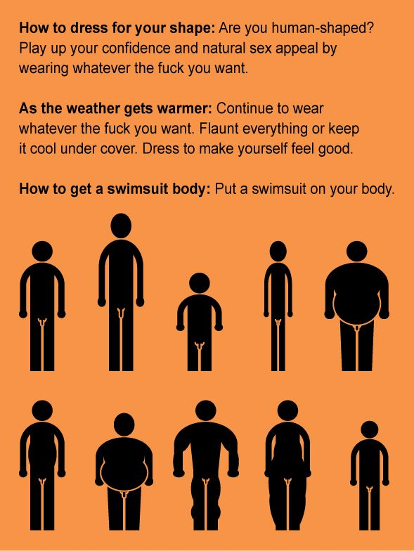 Body Positivity For Guys: I agree with this immensely ...