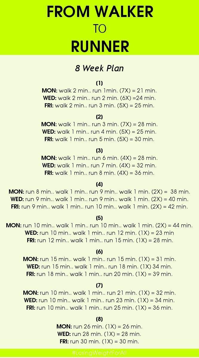 Wie man anfängt zu laufen, Fitness, Gewichtsverlust, Walker, Gesundheit - Übungen - #anfängt #fitnes...