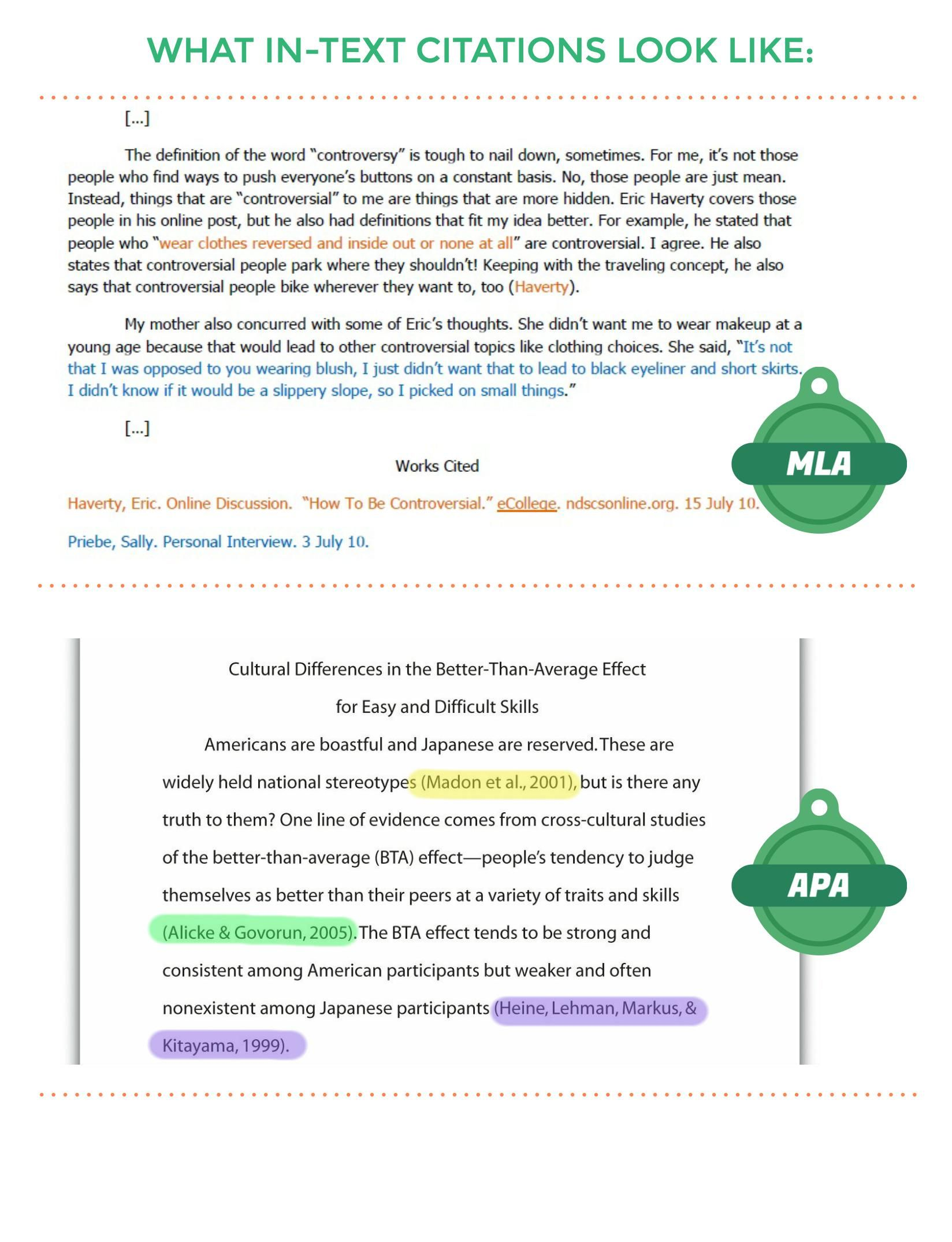 In Text Citation Mla Apa Teaching Writing School College Book Example