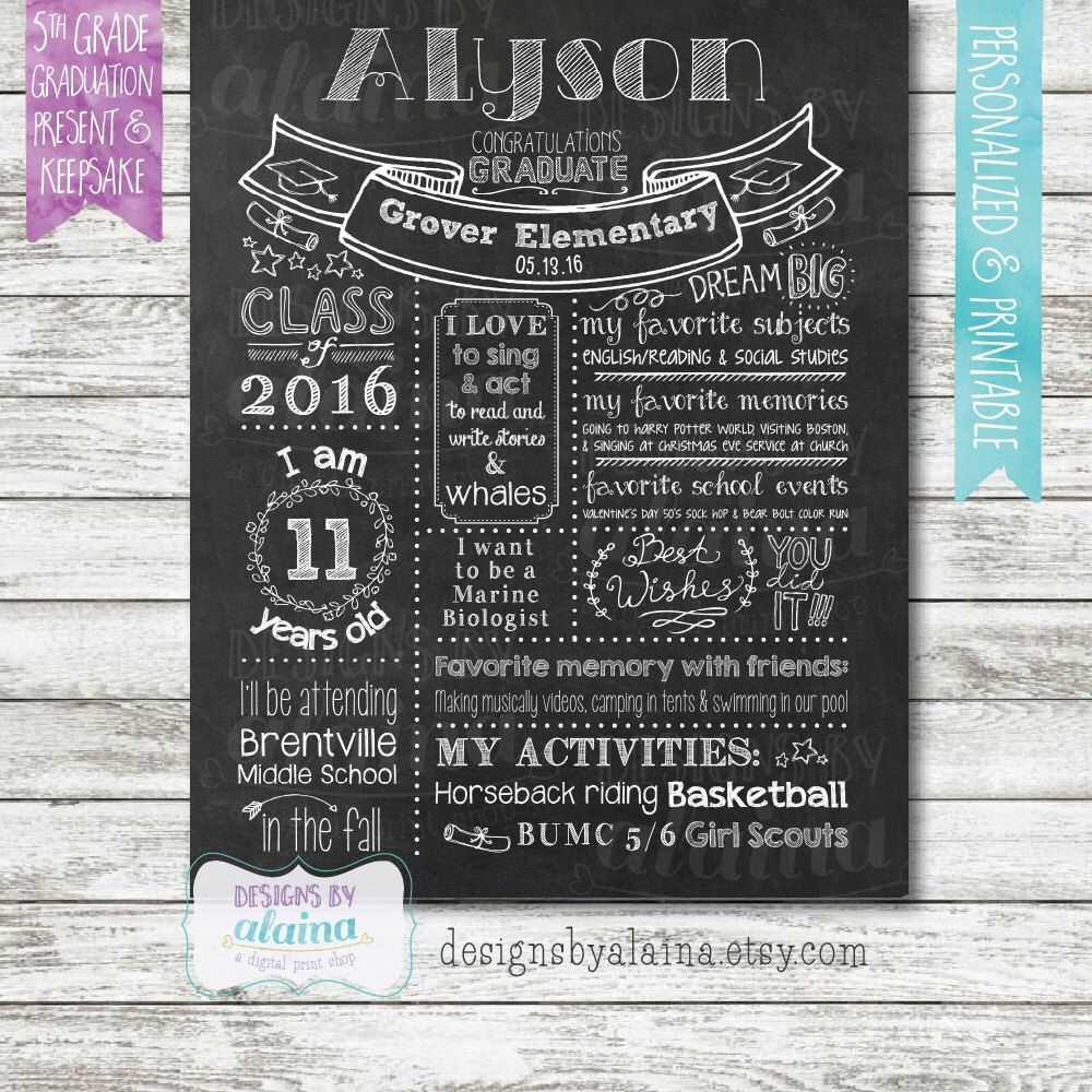 5th Grade Graduation Chalkboard Poster Sign, Memory, About