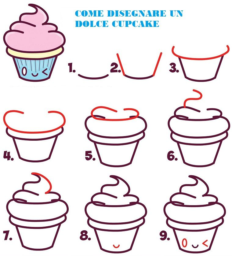 Come Disegnare Un Muffin Disegni Facili Da Disegnare Colorare Di