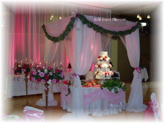 Quinceanera Decorations