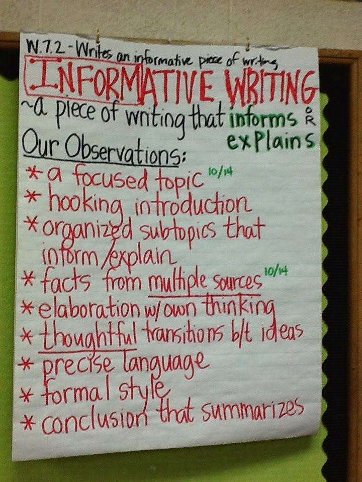 Life in 4B...: W.7.1 - Informative Writing & RI.7.8 Taking Notes from Digital Text