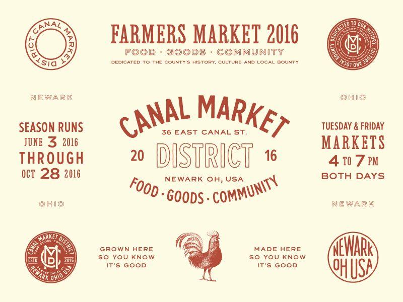 Canal Market Identity Display