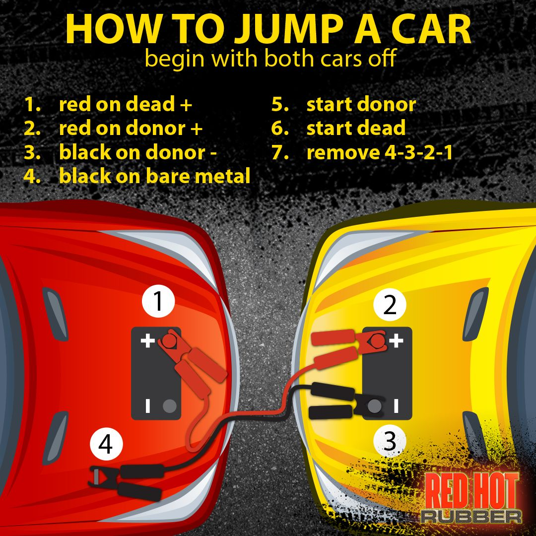 Do you know how to jump start a car this useful image