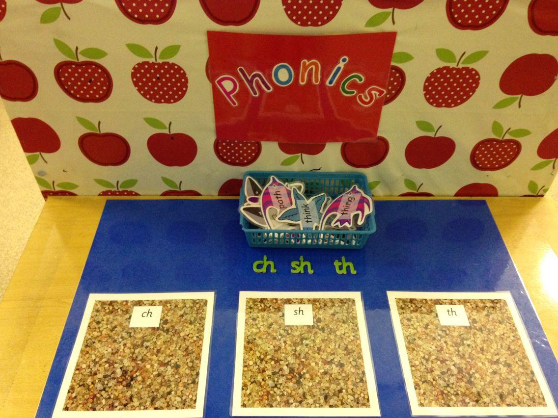 Ch Sh Th Phonics Reading Sorting Activity