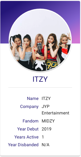 Itzy Kpop Hallyu Idol Profiles Itzy Music Charts Kpop Profiles