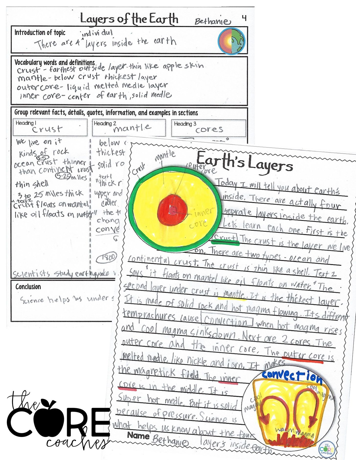 Inside Earth S Layers Paired Texts Writing Informational