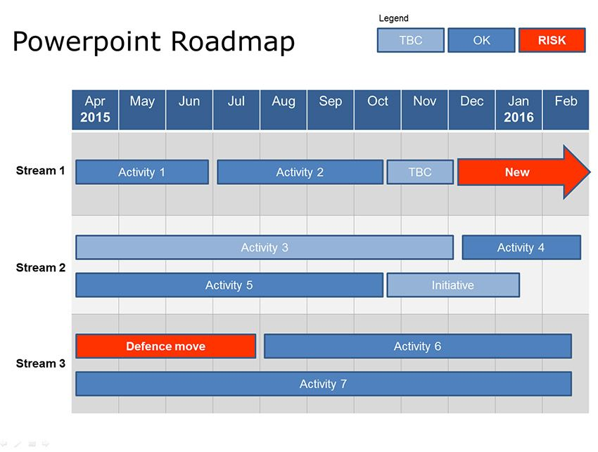 Powerpoint Year Roadmap Template Download Now Strategic - Yearly roadmap template