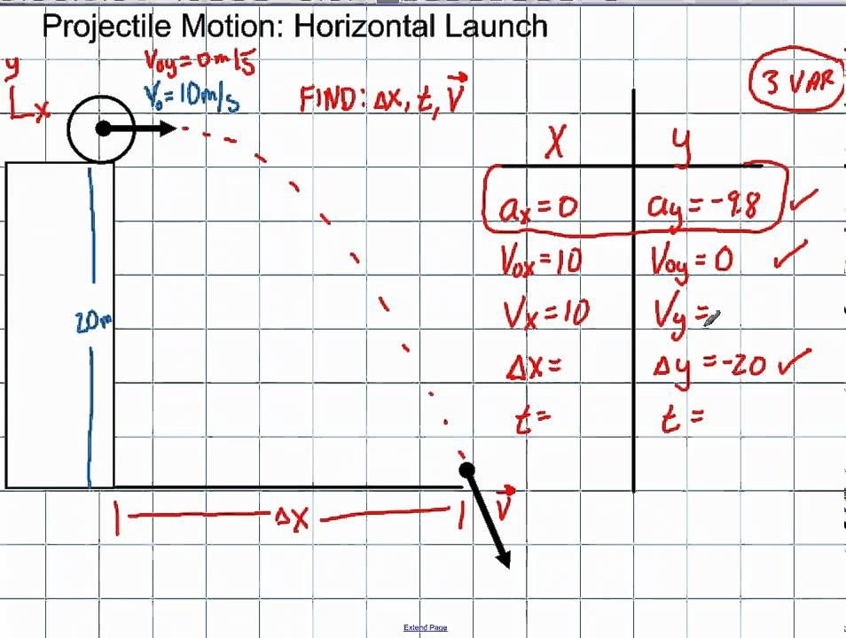 Physics: 2D Kinematics: Projection Motion Horizontal Launch