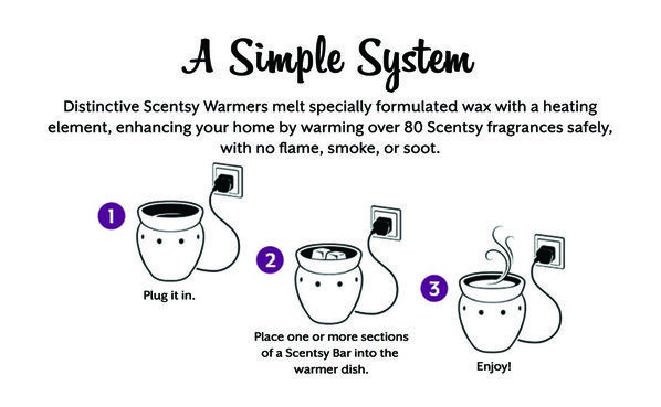 A Simply System, ask me how you can have this system at home