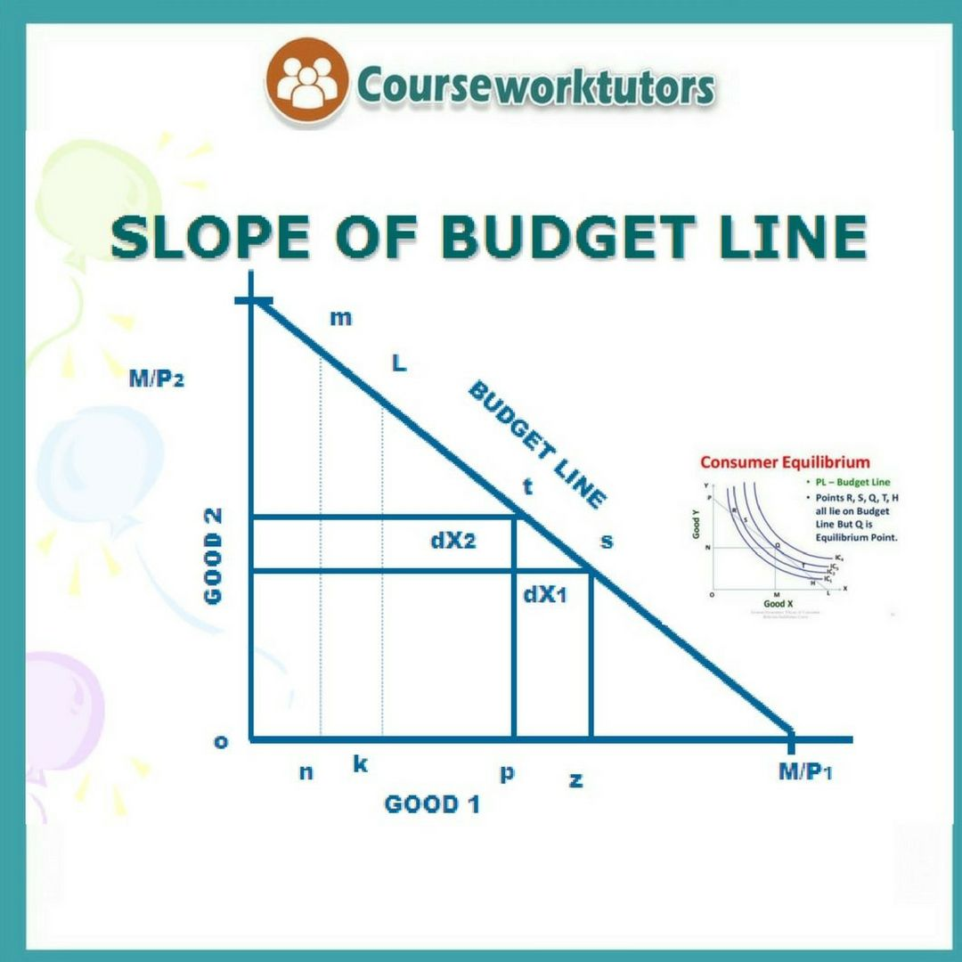 Budget Line Budgeting Homework Help T Line What is an itemized budget