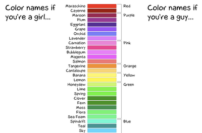 Color Me Happy Weddingbee Color Names Red Color Names Color