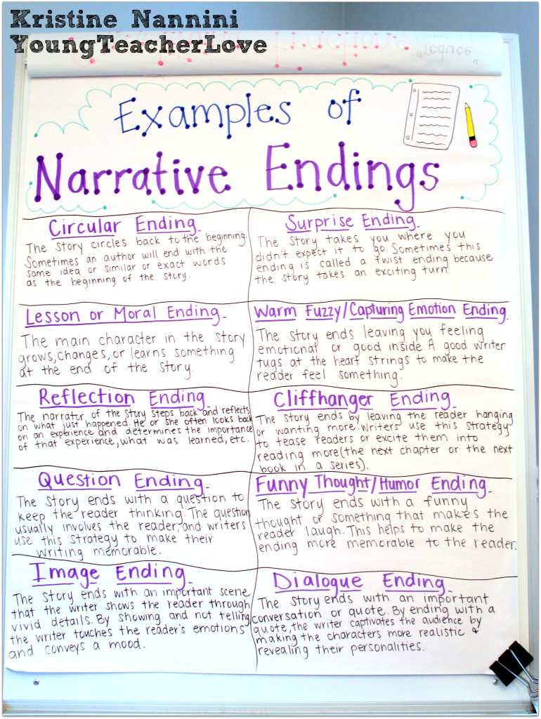 What Is A Thesis Statement For An Essay Writing Narrative Endings Anchor Chart  Young Teacher Love By Kristine  Nannini Argumentative Essay Topics High School also Compare And Contrast Essay Topics For High School Writing Narrative Endings  Young Teacher Love Blog  Kristine  What Is A Thesis For An Essay