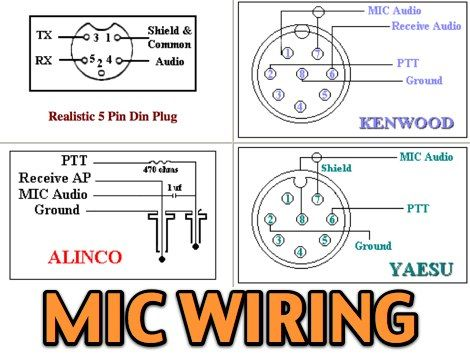 11 Most Popular Mic Wiring Diagrams Including Azden Alinco Icom Kenwood Yaesu Astatic Cobra Sadelta Turner Microphens Diagrams And Pin E Ham Radio Mic Cb Radio