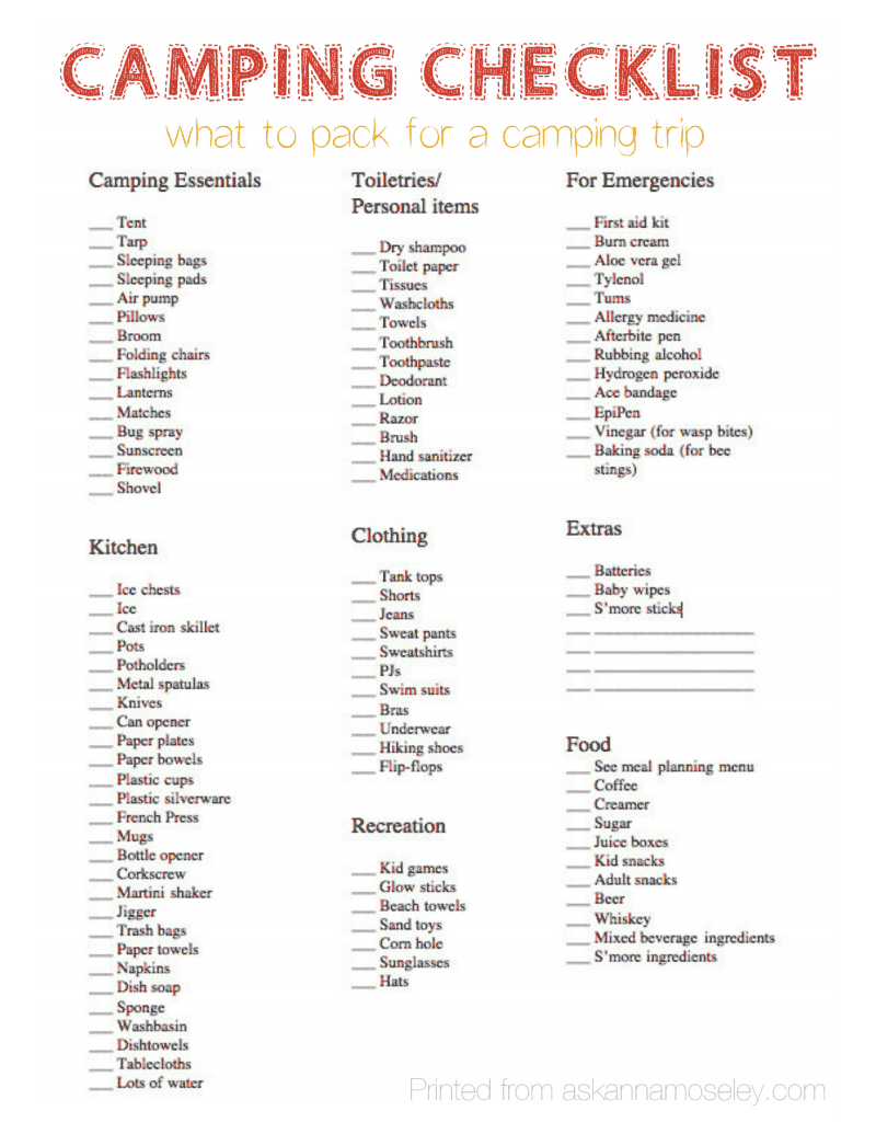 Camping checklist what to pack.pdf what to pack.pdf