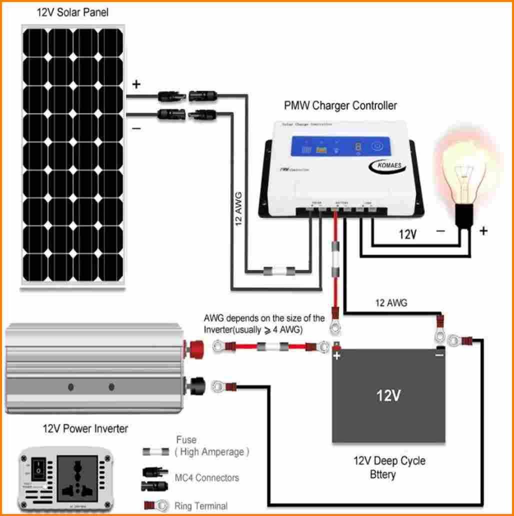 12 Solar Power Wiring Diagram Addict At Panel