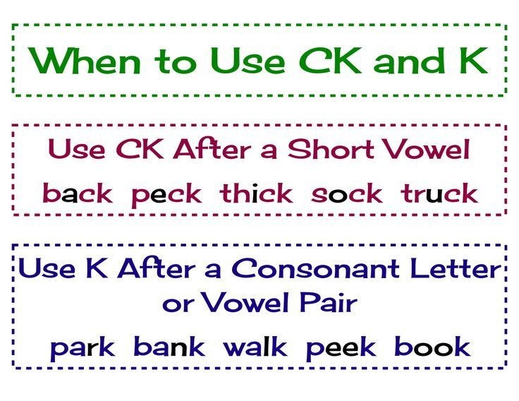 english spelling with ck and c with images to share google search teaching english. Black Bedroom Furniture Sets. Home Design Ideas