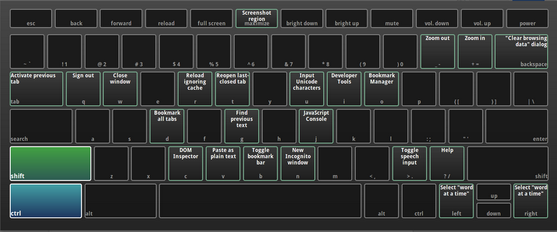 Keyboard Shortcuts On A Chromebook Teacher Tech Chromebook Keyboard Shortcuts Keyboard