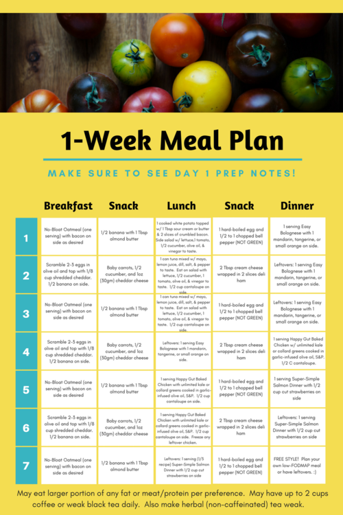 Plant Based Meal Plan Easy