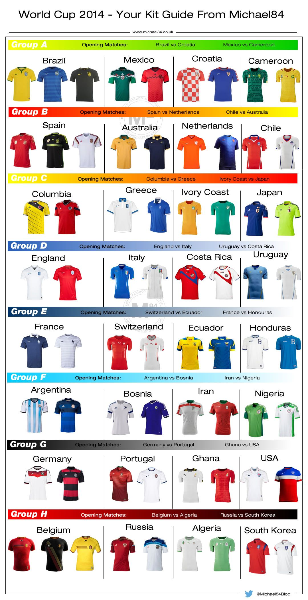 All The Home And Away Kits From The 2014 World Cup Teams Michael 84 World Cup Teams World Cup World Cup 2014