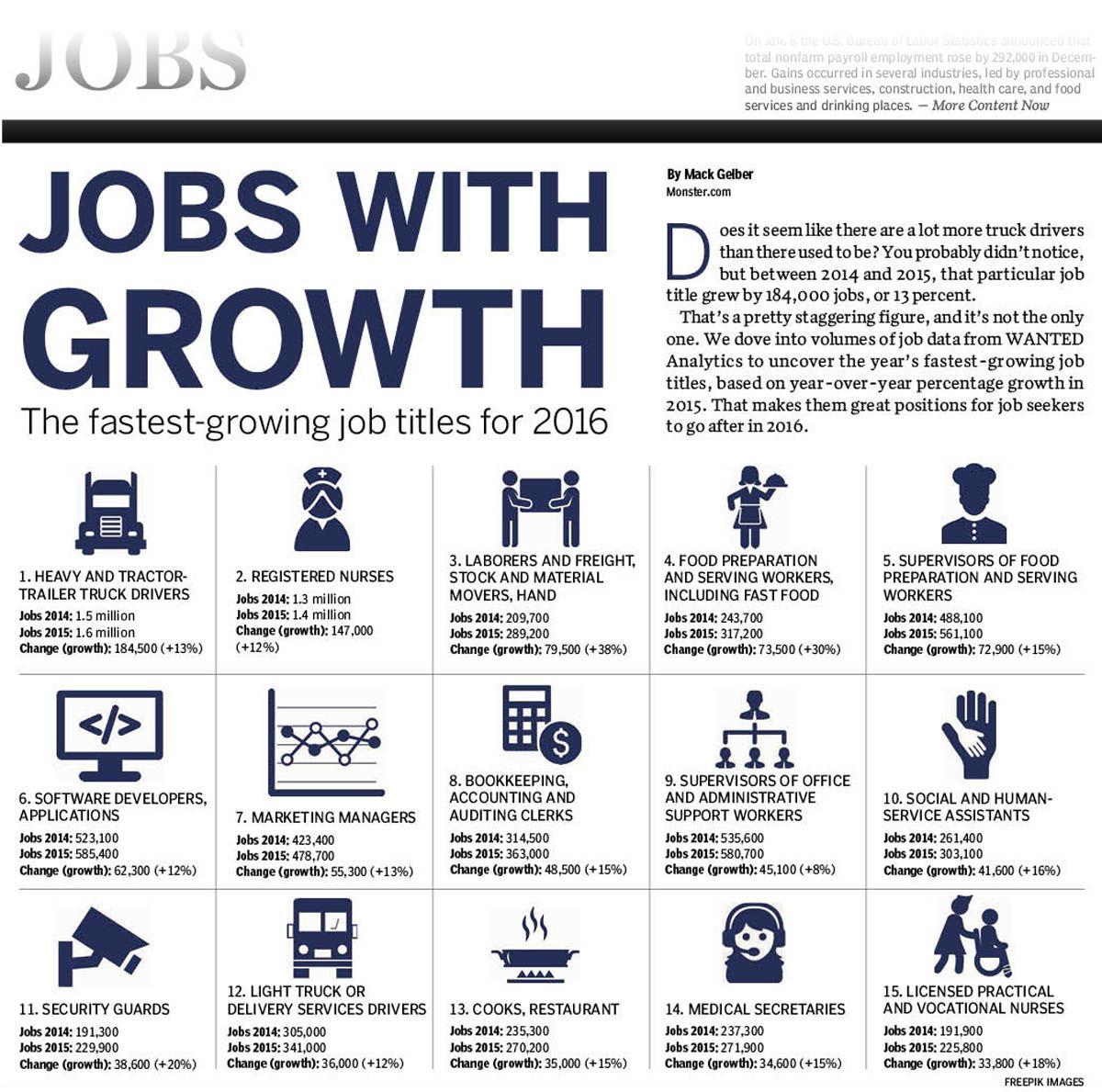 social and human service assistants jobs