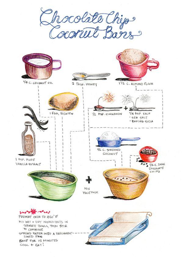 illustrated recipes - kayla king | artist. illustrator. creative force.