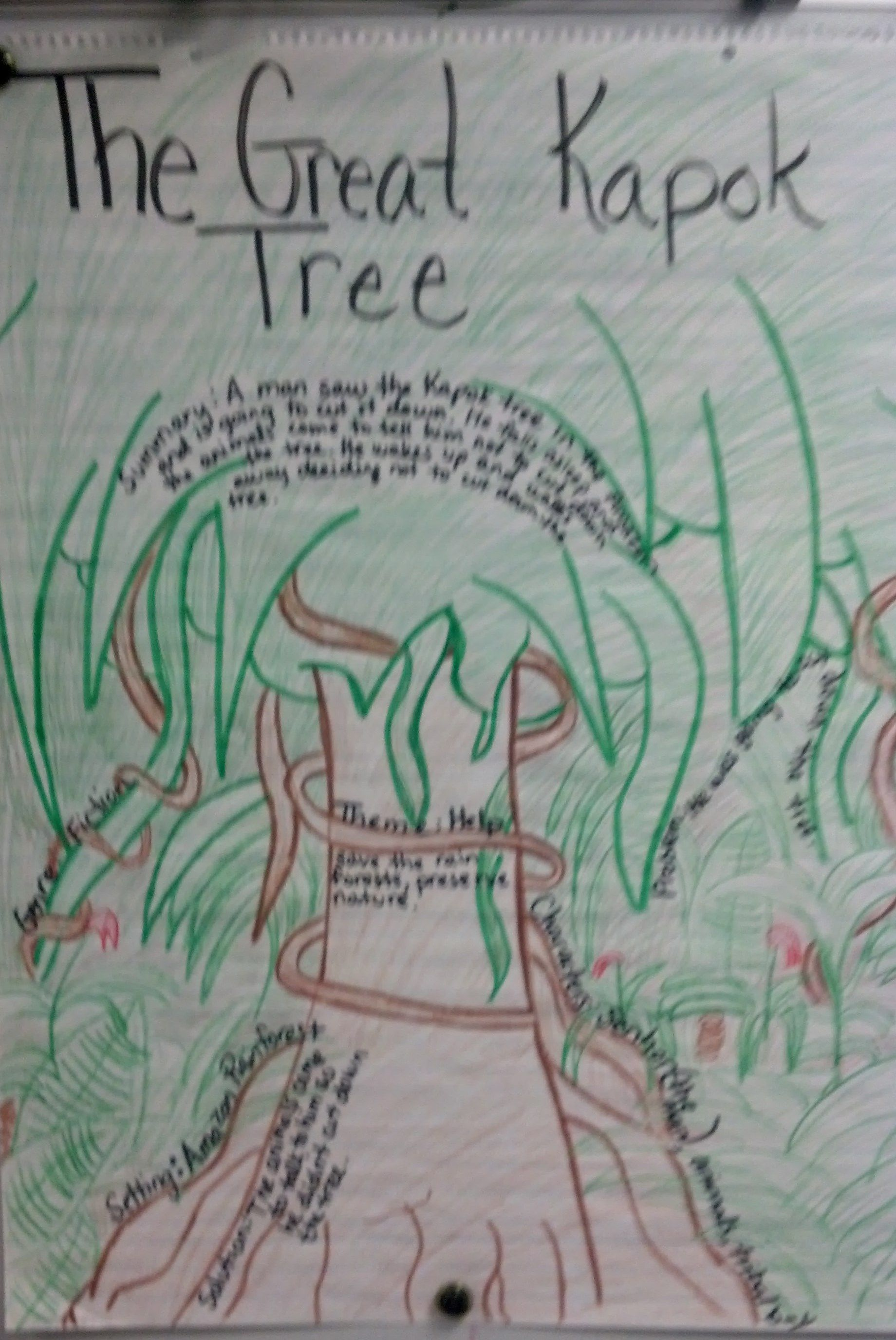 The Great Kapok Tree Story Elements