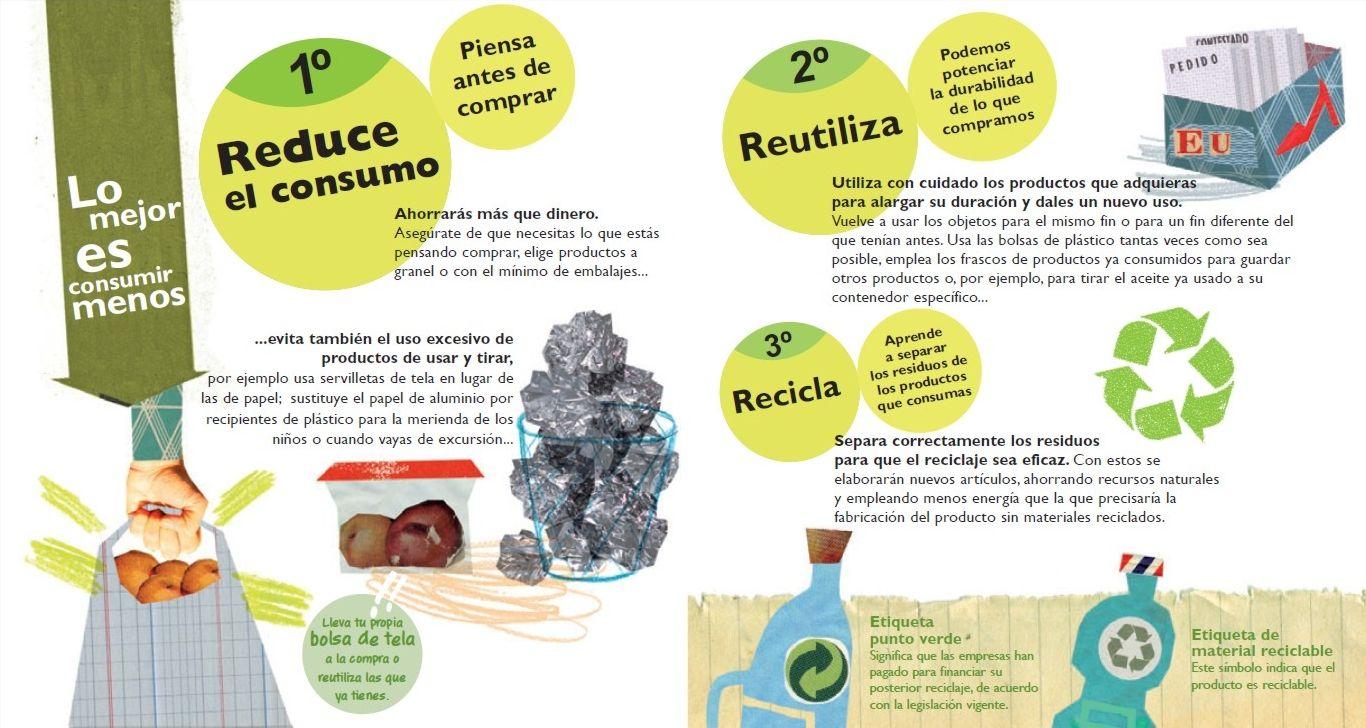 recuerden las tres rrr | reducir reutilizar reciclar \'\' rrr ...