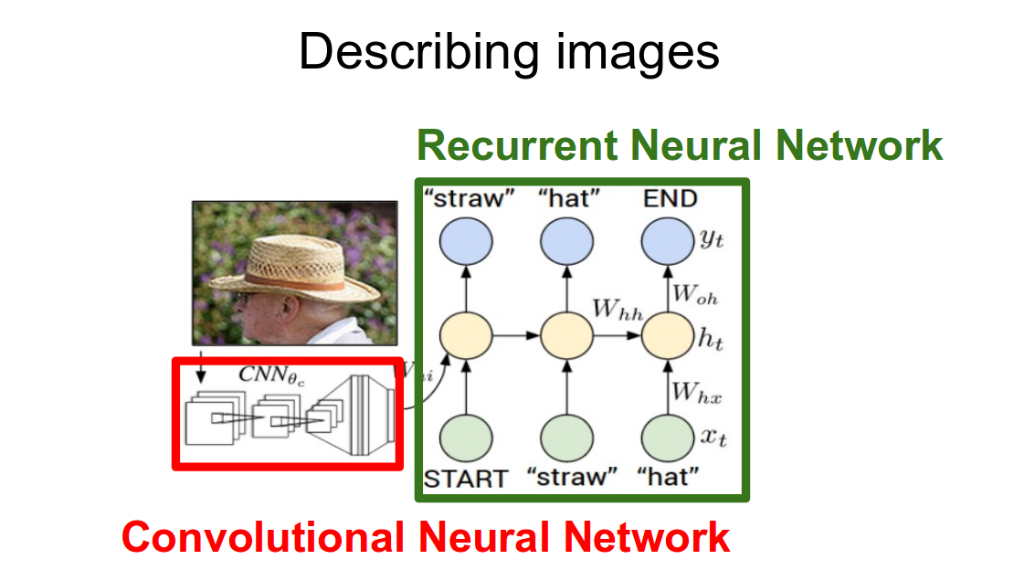 Automatic Image Captioning Using Deep Learning Cnn And Lstm In Pytorch Deep Learning Convolutional Neural Network Neural Network