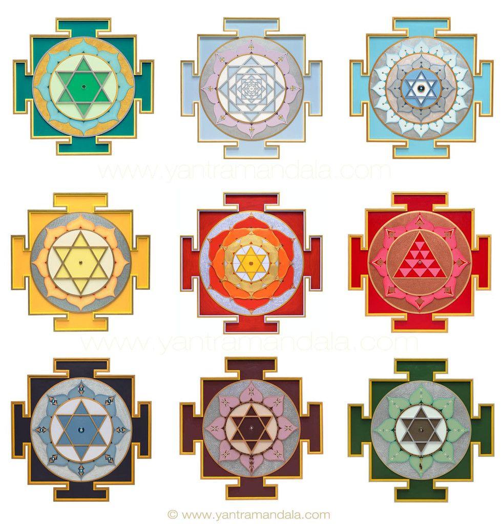 Astroloji Astrology Burclar Panosundaki Pin