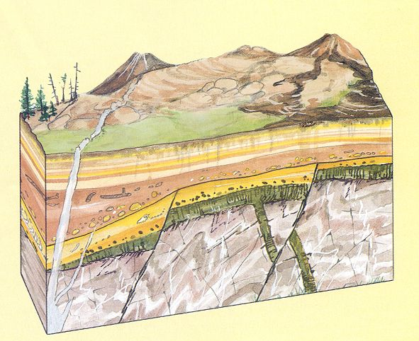 Geology block diagram | Geology, Geology art, Science illustrationPinterest
