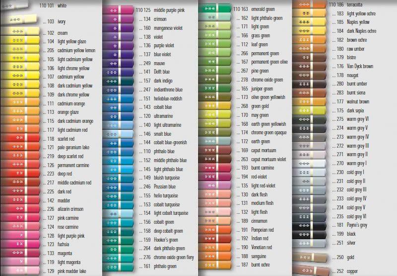 Faber Castell Classic Colour Pencil Colour Chart 48 Colours