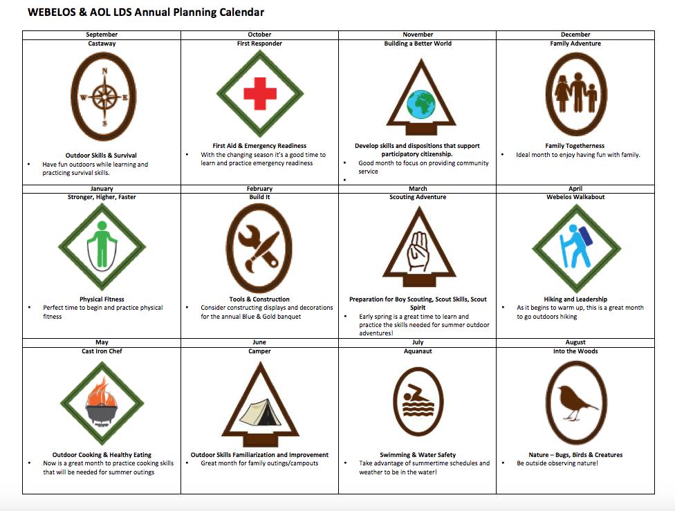 Annual planning calendar for WebelosArrow of Light ranks for LDS – Webelos Citizen Worksheet