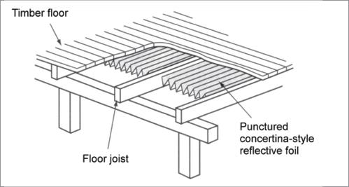 Insulation Installation Yourhome Installing Insulation Timber Flooring Insulation