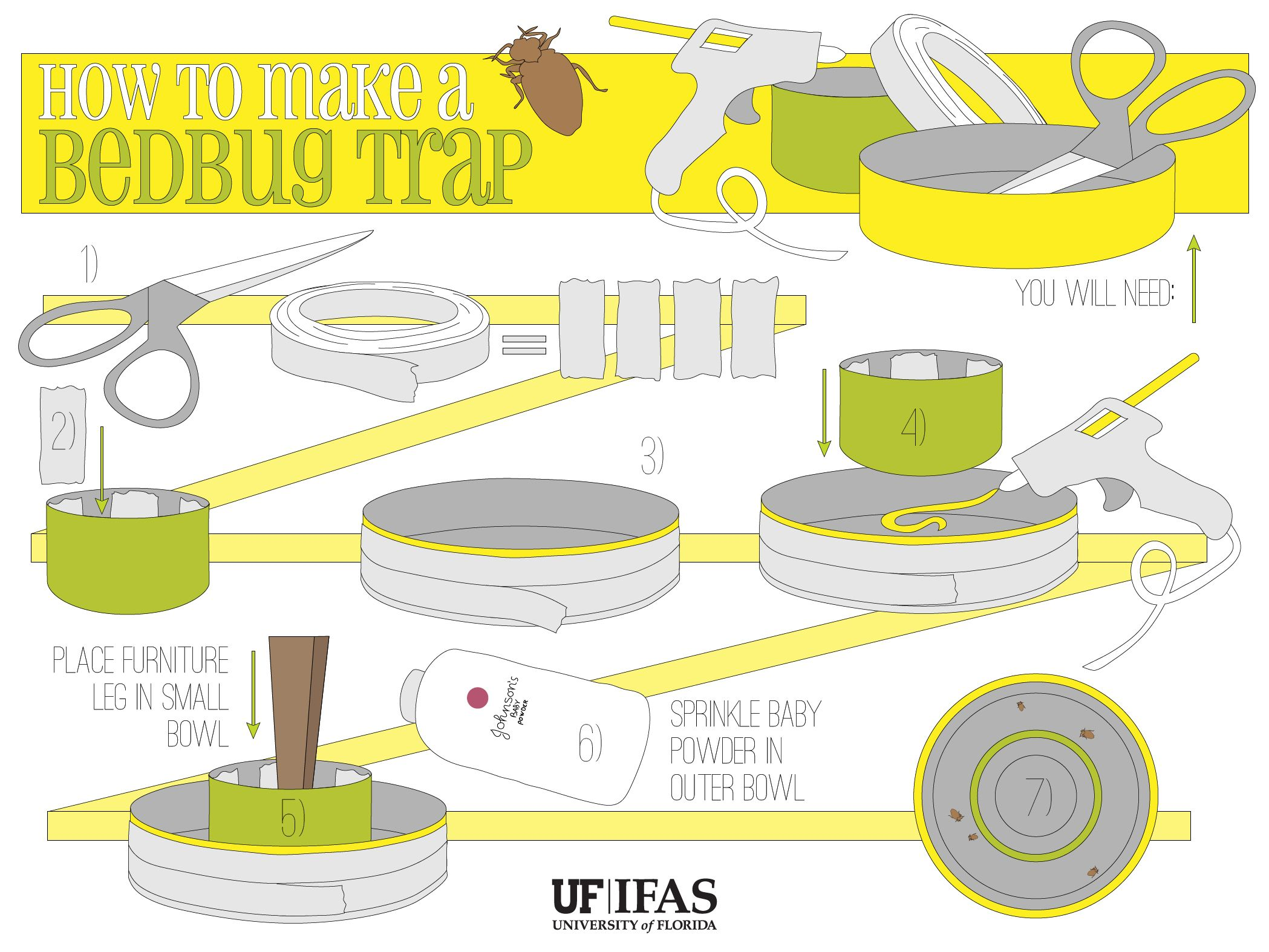 Get rid of bedbugs with this 1 diy kit thanks to ufbugs