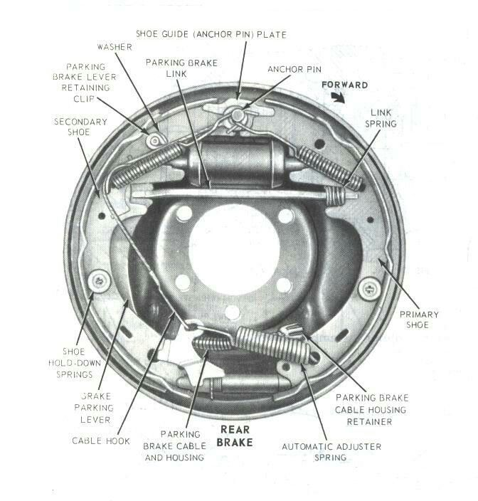Rear drum brake diagram | Mustang pics | Drum brake, 1967