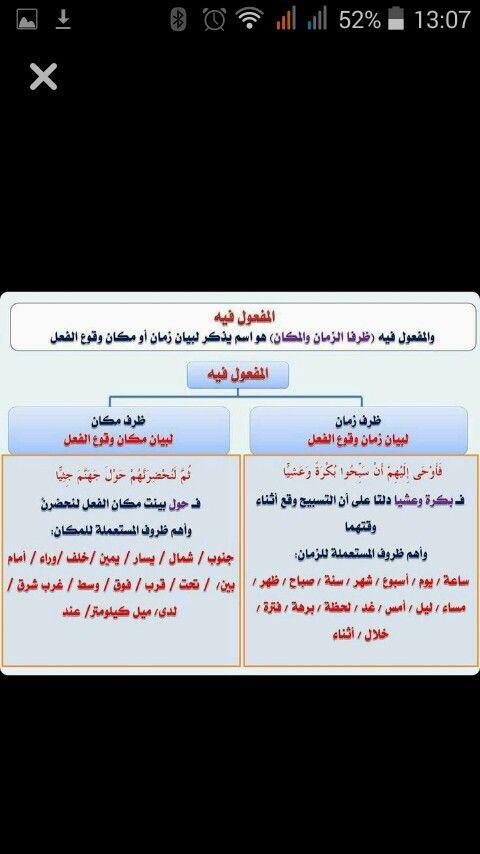 Pin By Monyah Reda On اللغة العربية Arabic Language Learn Arabic Language Arabic Lessons