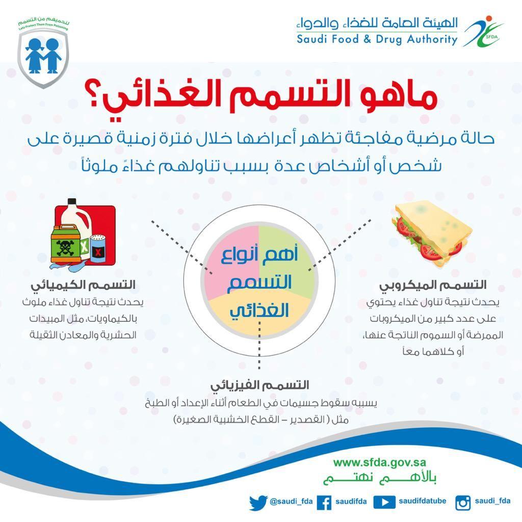 هيئة الغذاء والدواء On Twitter Health Facts Health Info Health Education