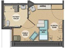 Sutter Santa Rosa Regional Hospital Plan Post Partum