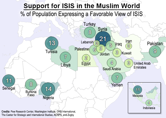 Support for isis in the muslim world perceptions vs reality support for isis in the muslim world perceptions vs reality metrocosm gumiabroncs Choice Image