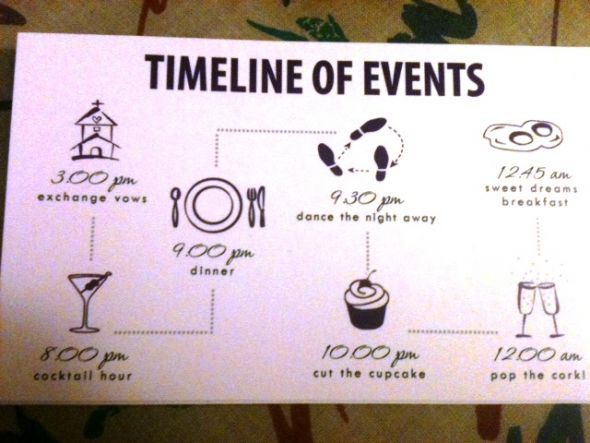 LOVE This Idea Wedding Itinerary Enclosure Card Timeline With Graphics So CUTE