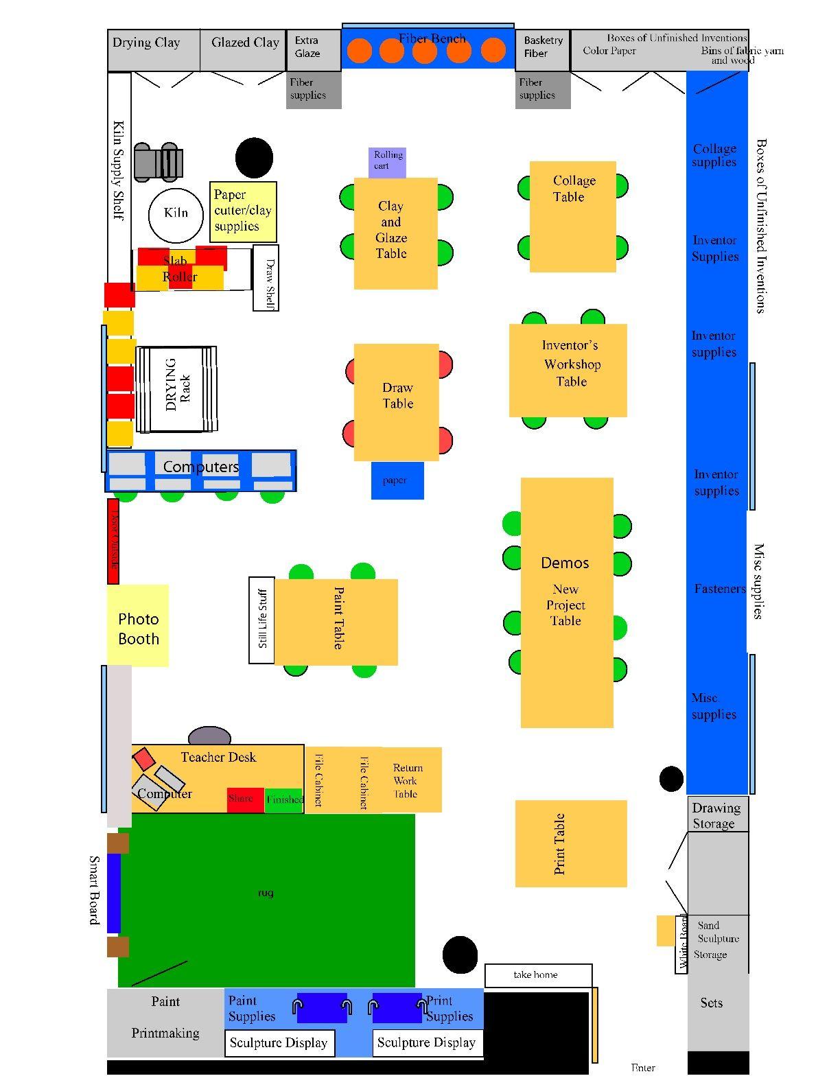 Tab Classroom Setup Elementary art rooms, Art classroom