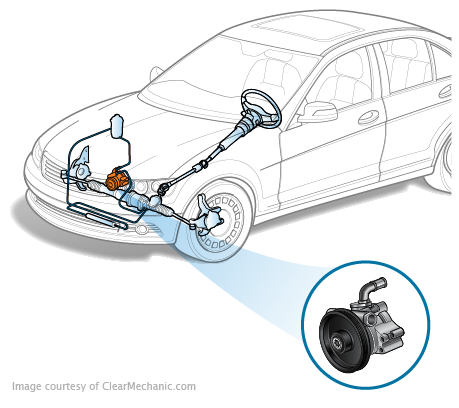 How Much Is A Power Steering Pump >> Power Steering Pump Replacement Automobile Diagrams And
