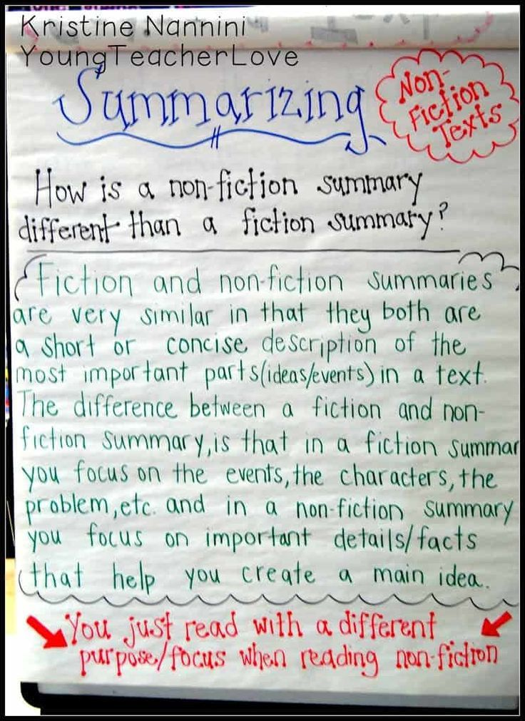 Help upper elementary students learn how to better summarize a text with the help of this anchor chart. You can do this with fiction or informational text passages. Find even more great ideas for your 3rd, 4th, 5th, and 6th grade students at the blog post! (third, fourth, fifth, sixth graders, reading strategies) #YoungTeacherLove