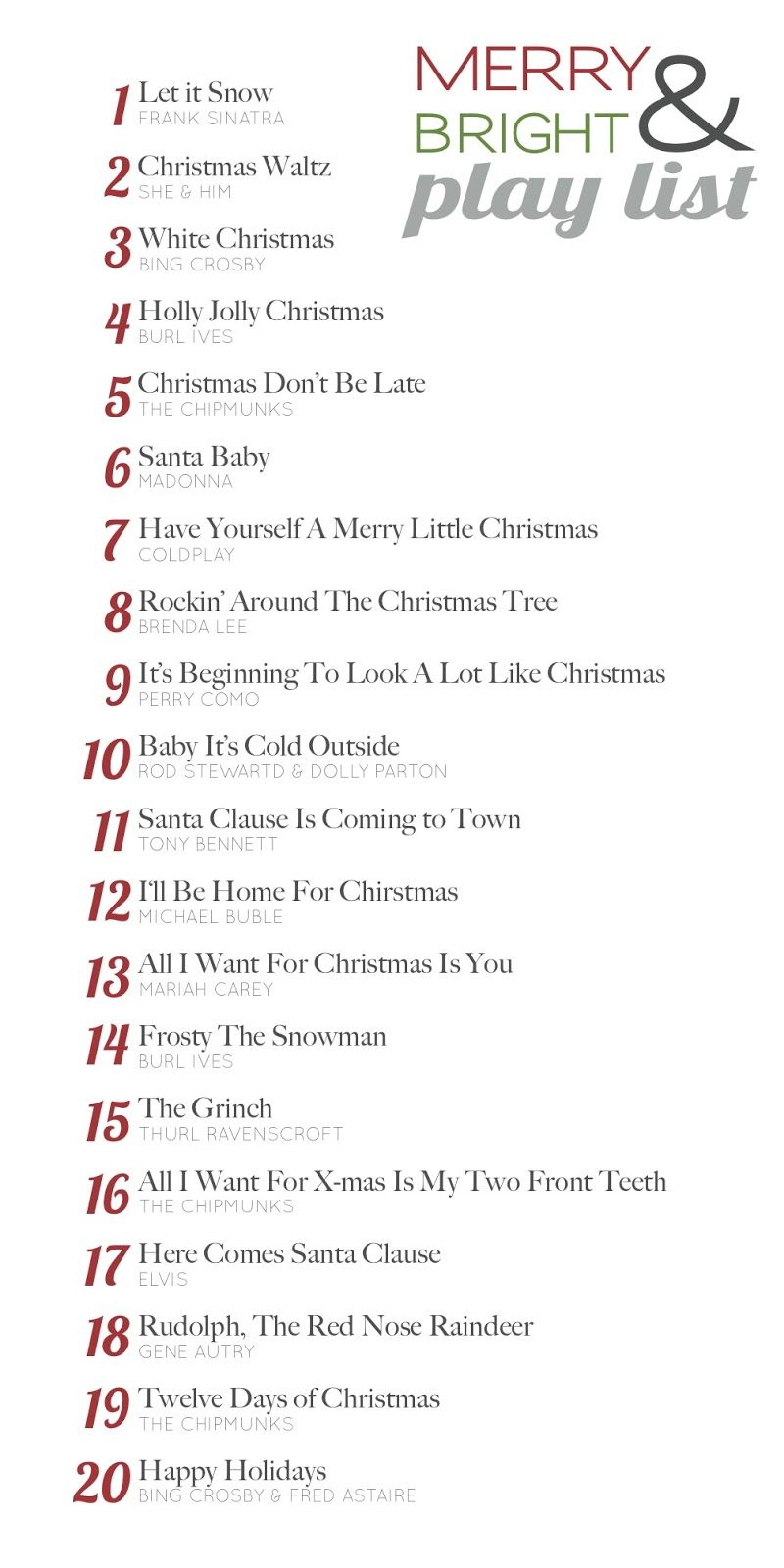 My FAV holiday jams | Christmas | Pinterest | Holidays, Playlists ...